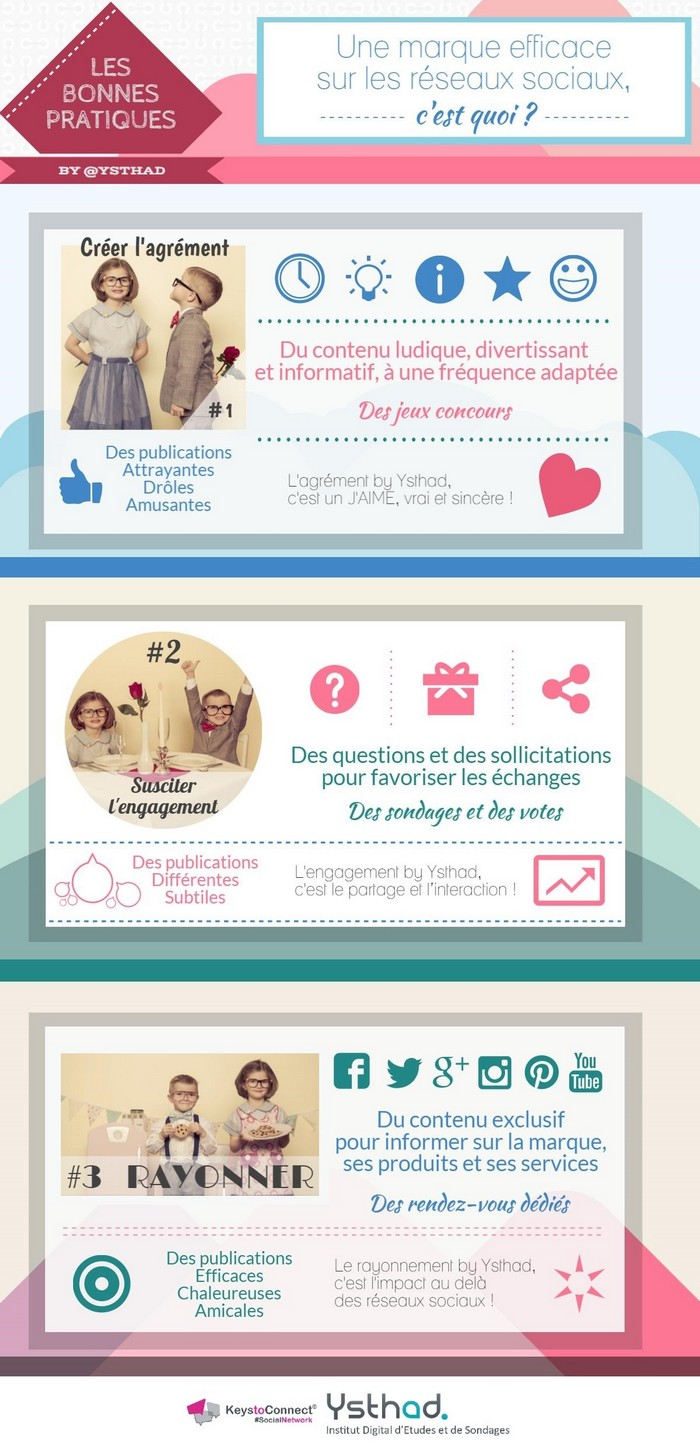 infographie marque réseau sociaux